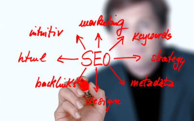 SEO: This is how structured data for search engine optimization work