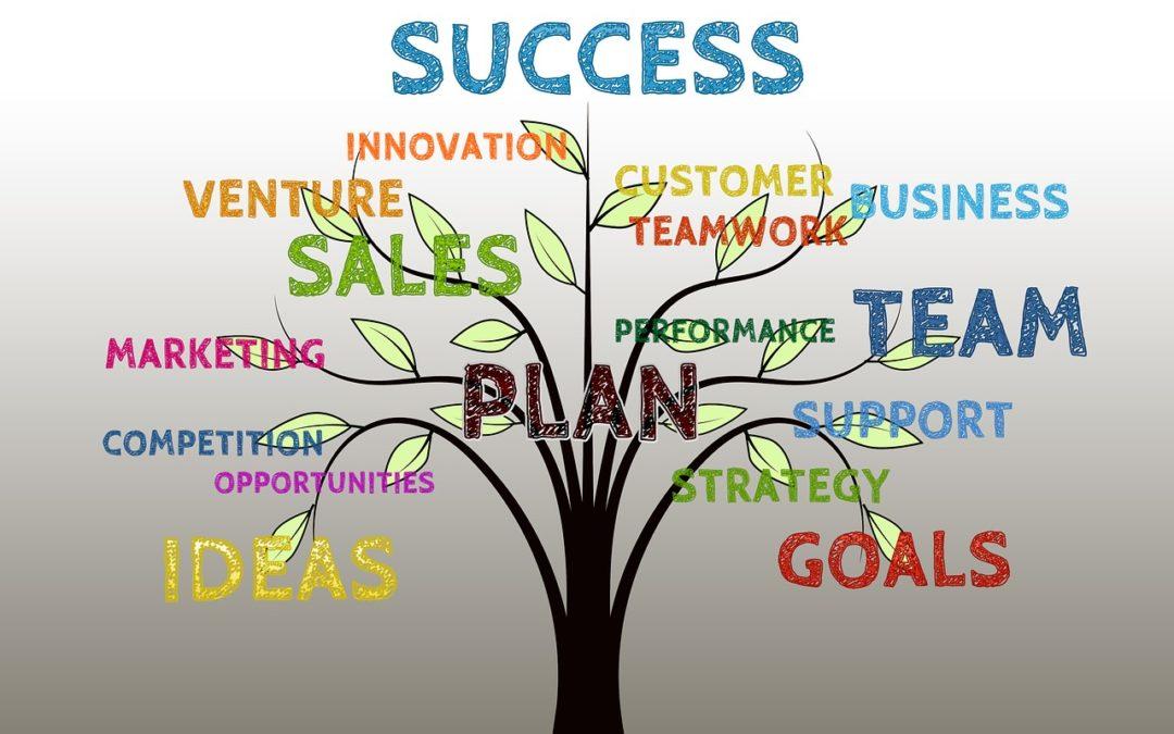 Importance of Online Marketing Plan