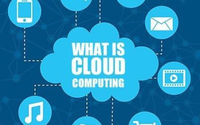 10 Advantages of Using Cloud Services for Your Business