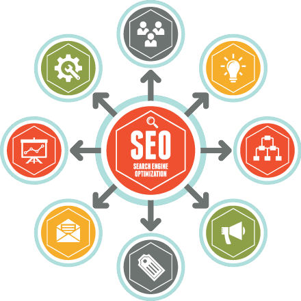How small businesses can extract the real potential of SEO